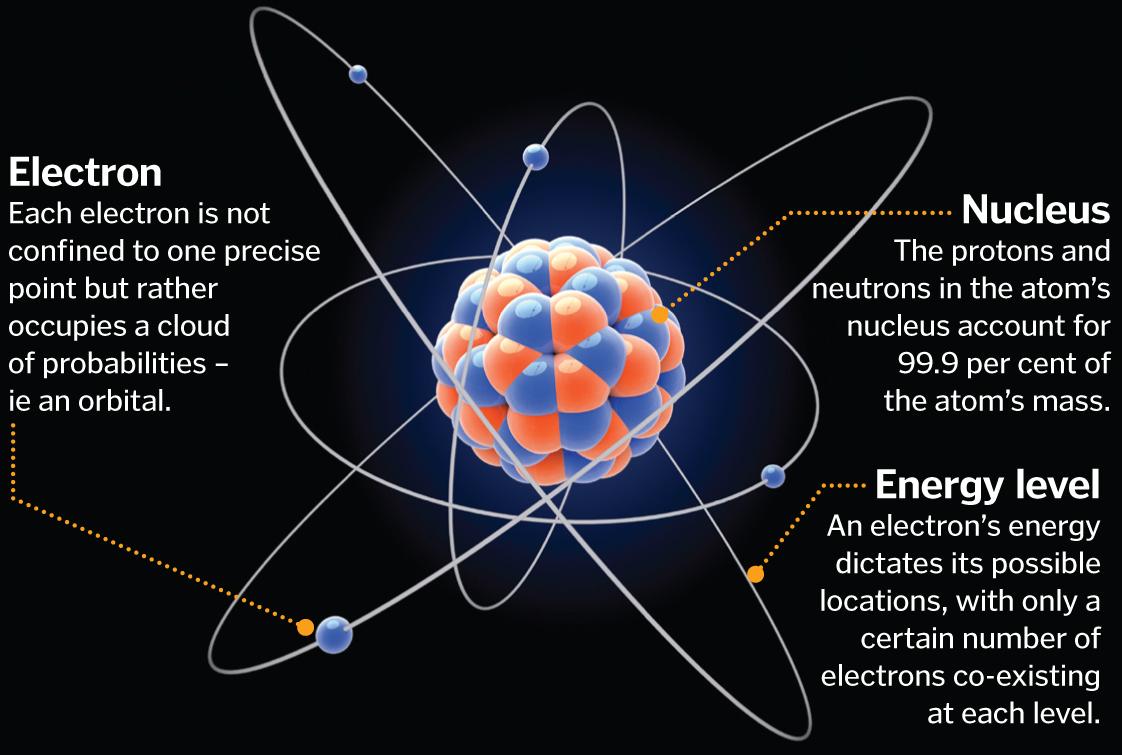χρήσεις της φασματομετρίας μάζας σε χρονολόγηση άνθρακα καλύτερες γραμμές για το προφίλ γνωριμιών